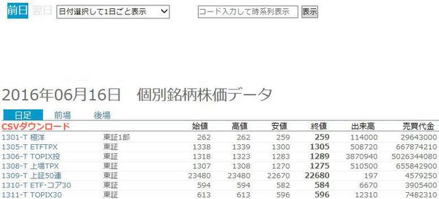 個別銘柄株価データ3.jpg